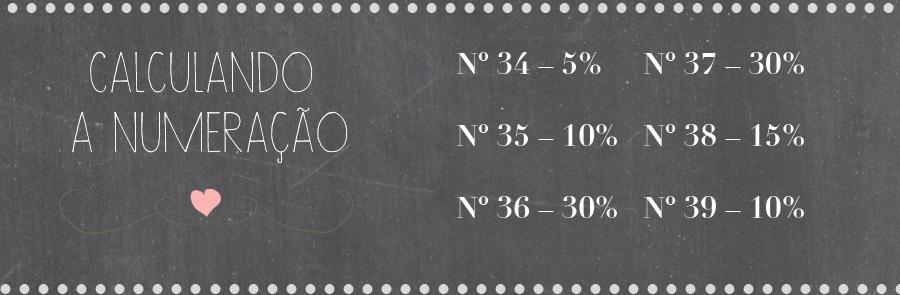 calculandonumeração